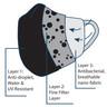 Reusable Black 3-layer Non Medical Mask
