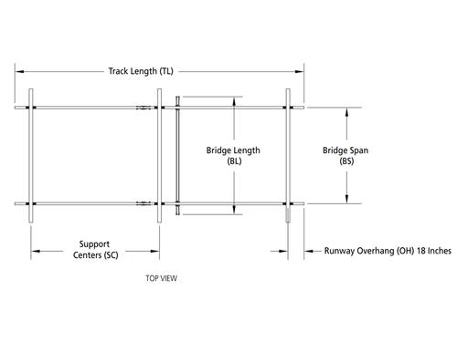 Rigid Lifelines - Traveling Bridge Anchor Track™ System