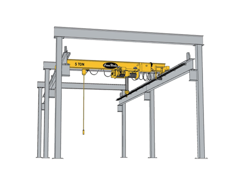 Top Running Freestanding Header-Braced Crane Runway, CraneWerks