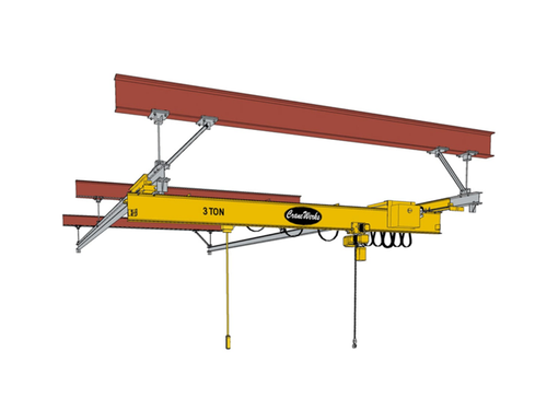 Underhung Ceiling-Mounted Bridge Crane Runway, CraneWerks