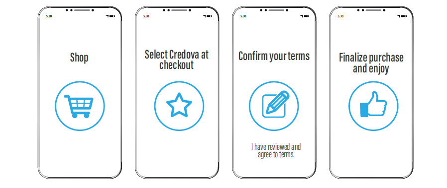 credova-steps-buy-now-pay-later-payment-plans.png