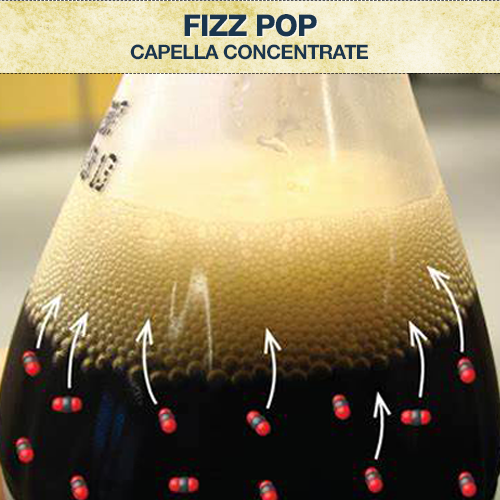 Capella Fizz Pop Concentrate