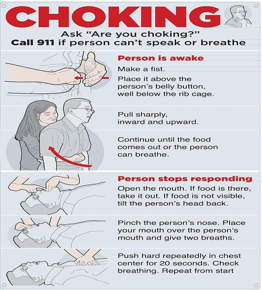 CHOCKING Sign