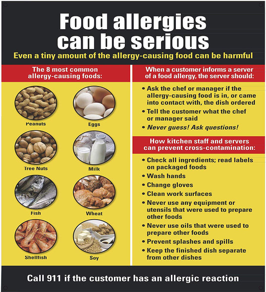 FOOD ALLERGIES CAN BE SERIOUS EVEN A TINY AMOUNT OF THE ALLERGY- CAUSING FOOD CAN BE HARMFUL THE 8 MOST COMMON ALLERGY- CAUSING FOODS: PEANUTS, EGGGS, TREE NUTS, MILK, FISH, WHEAT, SHELLFISH, SOY WHEN A CUSTOMER INFORMS A SERVER OF A FOOD ALLERGY, THE SERVER SHOULD: ASK THE CHEF OR MANAGER IF THE ALLERGY- CAUSING FOOD IS IN, OR CAME INTO CONTACT WITH, THE DISH ORDERED TELL THE CUSTOMER WHAT THE CHEF OR MANAGER SAID NEVER GUESS! ASK QUESTIONS! HOW KITCHEN STAFF AND SERVERS CAN PREVENT CROSS- CONTAMINATION: CHECK ALL INGREDIENTS; READ LABELS ON PACKAGED FOODS WASH HANDS CHANGE GLOVES CLEAN WORK SURFACES NEVER USE ANY EQUIPMENT OR UTENSILS THAT WERE USED TO PREPARE OTHER FOODS NEVER USE OILD THAT WERE USED TO PREPARE OTHER FOODS PREVENT SPLASHES AND SPILLS KEEP THE FINISHED DISH SEPARATE FROM OTHER DISHES CALL 911 IF THE CUSTOMER HAS AN ALLERGIC REACTION SIGN