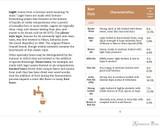 Peter Pauper Press Journal - Beer Review Logbook - Sample 2