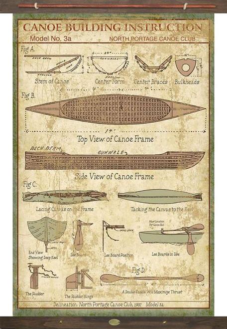 Canoe Instructions Vintage Tapestry Wall Art