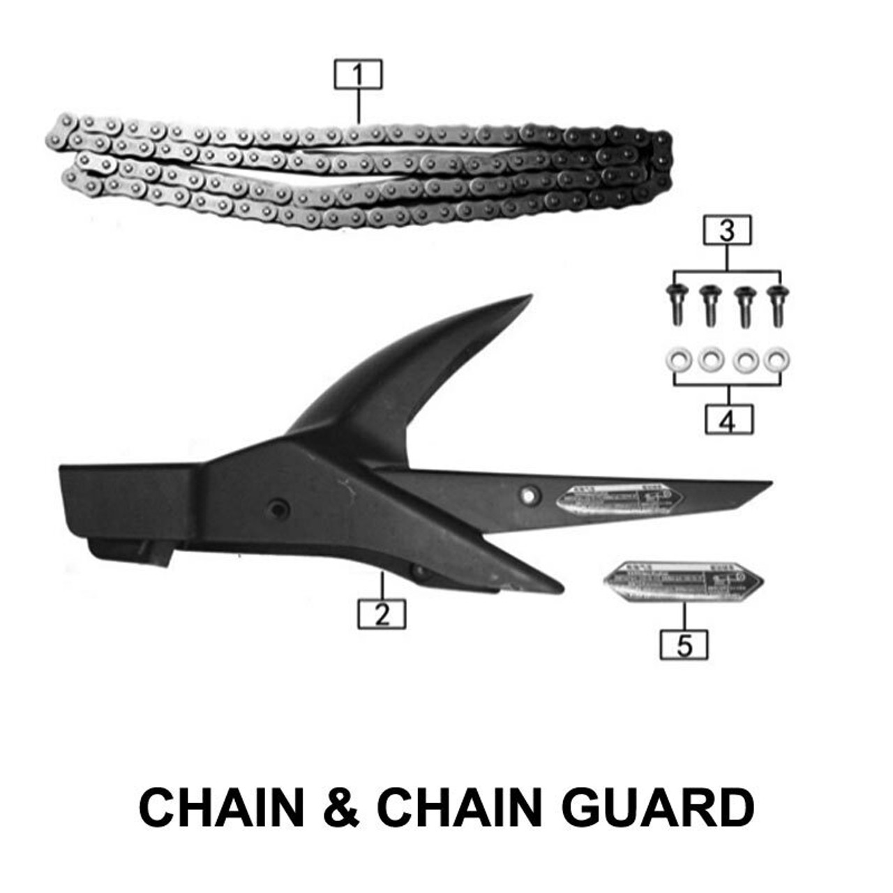 CHAIN & CHAIN GUARD