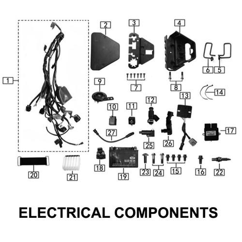 Electric box body