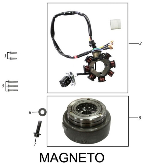 ASSEMBLYx OVERRUNNING CLUTCH