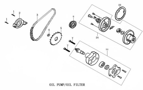 CHAINx OIL PUMP