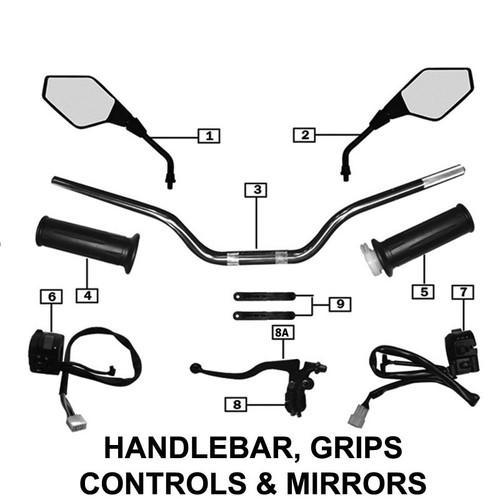 RUBBER GRIP ASSEMBLY,RIGHT HANDLEBAR, RX3 2015 & TT250