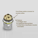 Uwell Crown 2 coils explained