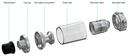 Wismec Reux Sub Ohm Tank Components