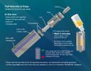 Innokin T22e Starter Kit Refill Guide