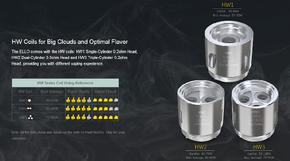 5 Pack Eleaf ELLO HW Coil Atomizer Heads Usage Guide