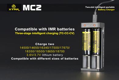 Xtar MC2 Charger Features
