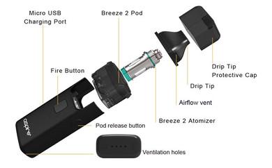 Aspire Breeze 2 AIO Vape Kit Components