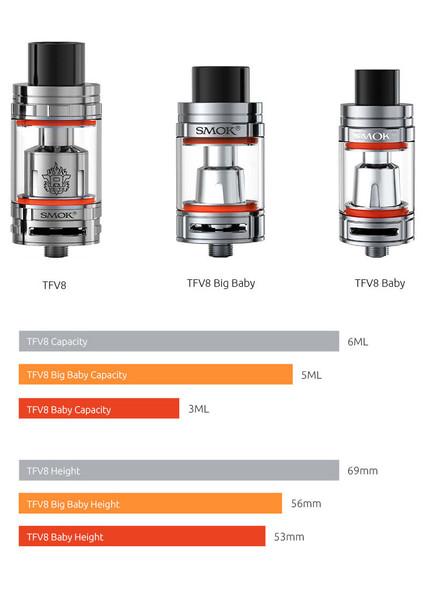 SMOK TFV8 Baby Tank vs SMOK TFV8 Baby Tank vs SMOK TFV8 Beast Tank