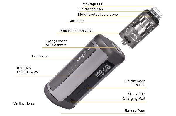 Aspire Speeder Kit Characteristics