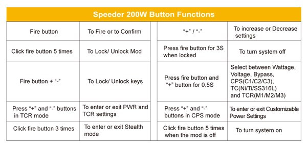Aspire Speeder Kit Functions