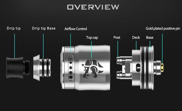 Geekvape Ammit MTL RDA Tank Overview
