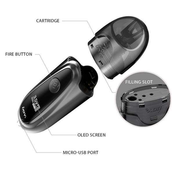 iJoy IVPC Pod Starter Kit Features