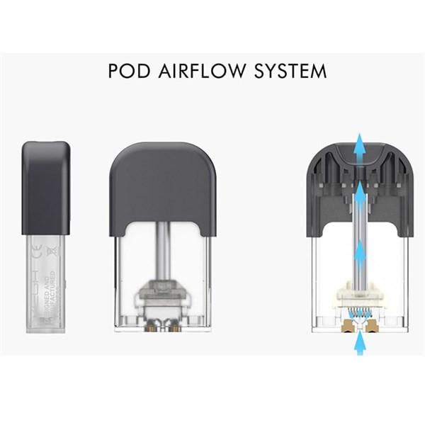 Phiness - Vega Pods - Airflow Illustration