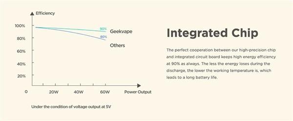 geekvape-obelisk-60-pod-kit-integrated-chip.jpg