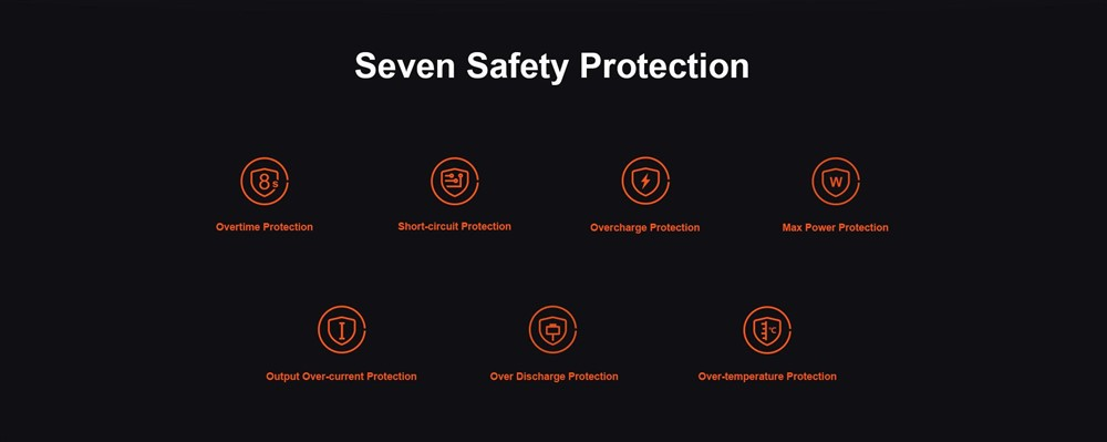 voopoo-drag-s-pro-kit-in-built-safety-protections.jpg