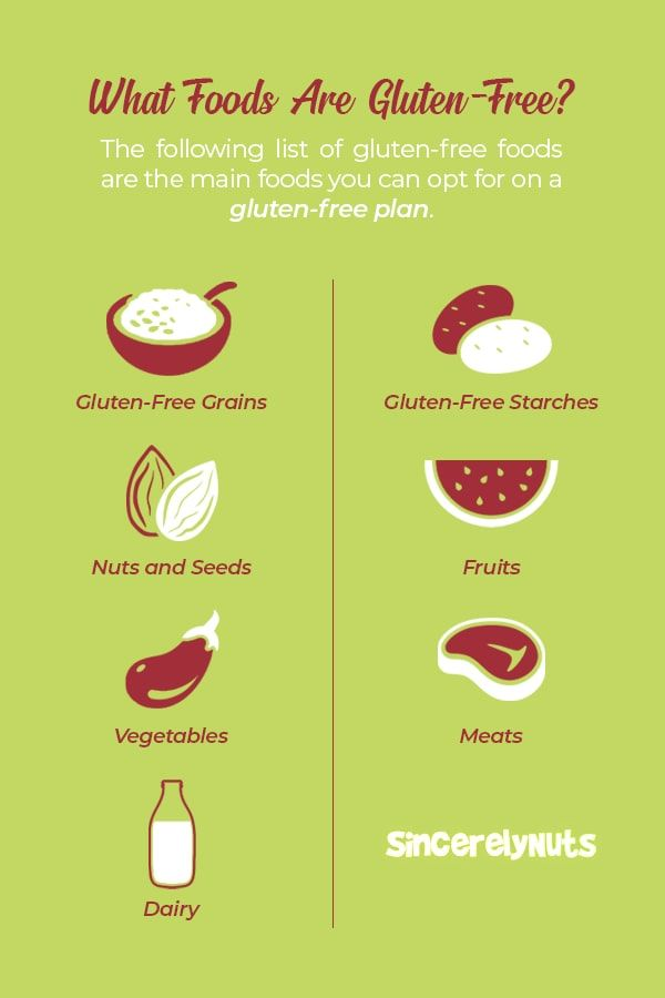 What Foods Are Gluten-Free