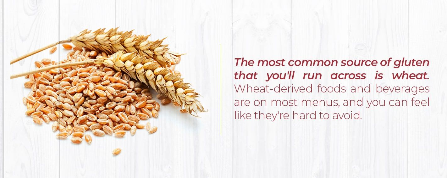 Wheat and Wheat Derived Foods