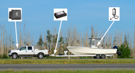Getting Started With GPS Tracking? We have answers!