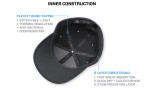Inner Construction of Big Hat