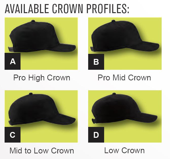 Hat Profiles