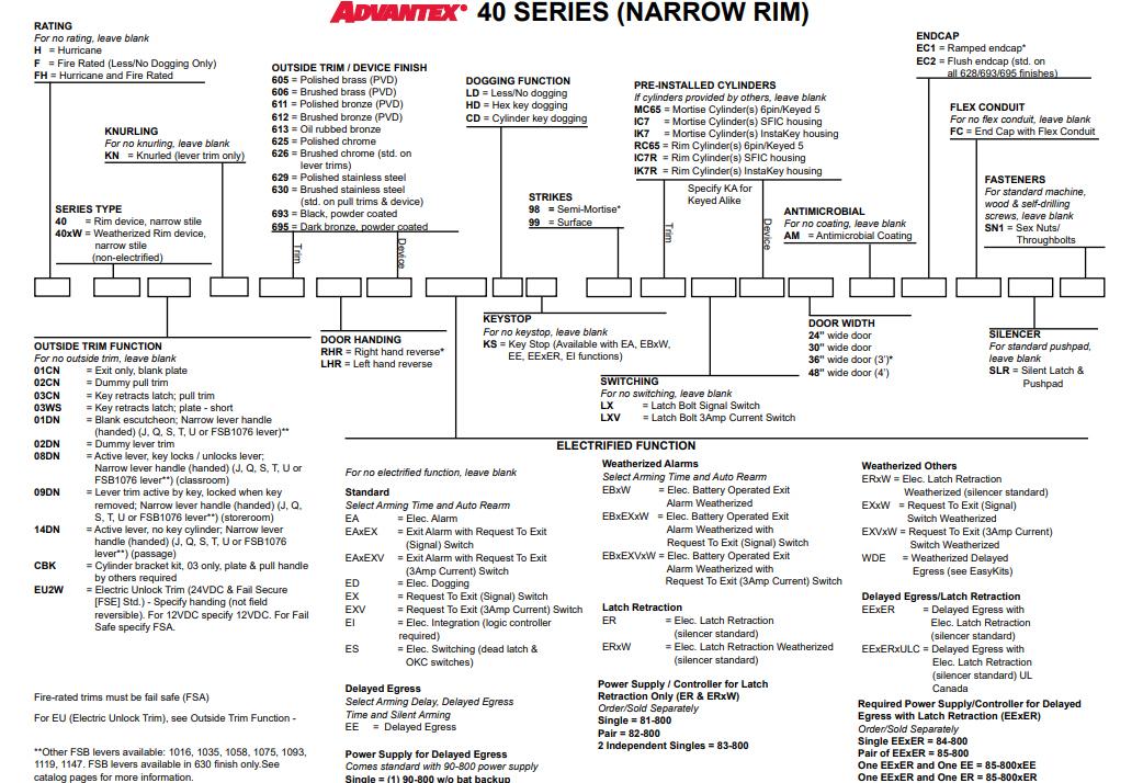 detex-40-series-infographic-catalog.jpg