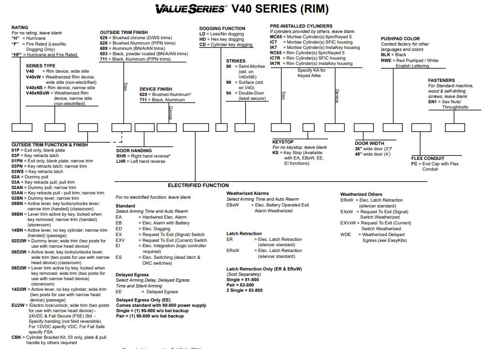 detex-v40-series-exit-rim-device-info-graphic.jpg