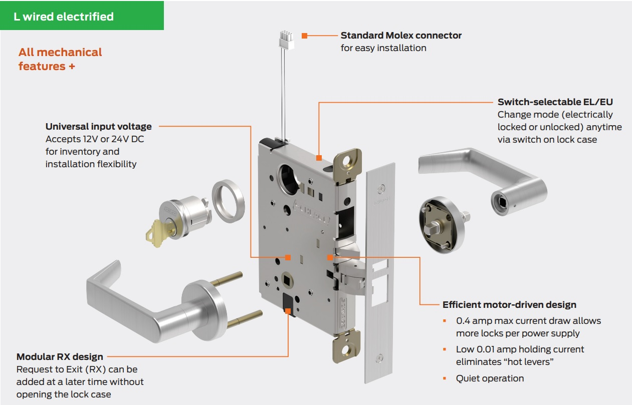 Electrified Mortise Lock Detailed Look
