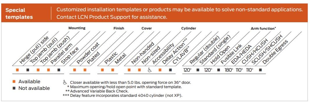 LCN 4040XP Details