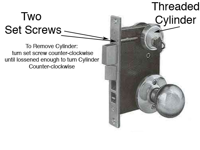 locksandsafes.comsetscrews.jpg