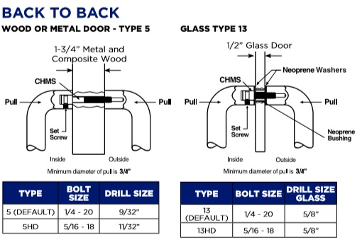 PDQ H3E Door Pull Mounting Options | Door Pull with Thru Bolt Mounting