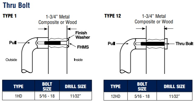 PDQ 86 Pull Plate with PDQ H3F Door Pull Mounting Options