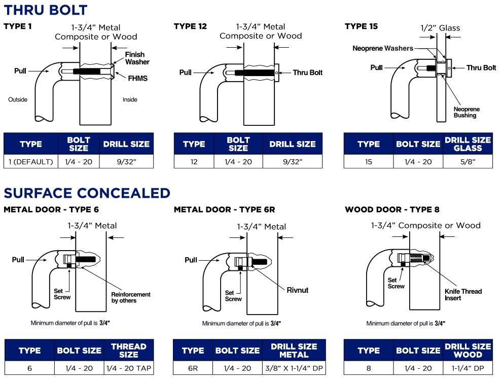 "PDQ 91 Series Push Bar Mounting Options | PDQ 33 "" Push Bar Mounting Options"