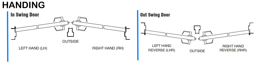 How to determine PDQ 6EWS-STS Exit Device Trim Handing