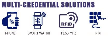 Reader Controller | SRAC | PDQ SRAC | PDQ Keypad