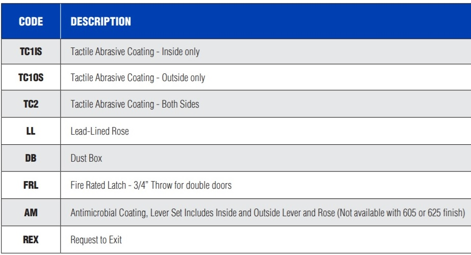 PDQ XGT Cylindrical Locks Options