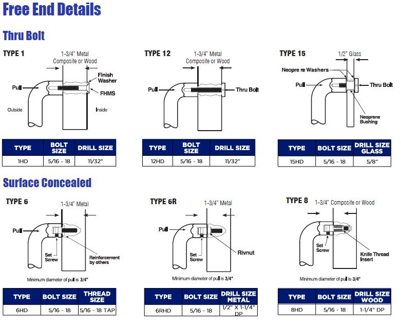 PDQ Push & Pull Bars Mounting Options | PDQ Push/Pull Bars Mounting Options