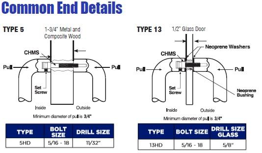 PDQ Push-Pull Bars Mounting Options | PDQ Push/Pull Bars Mounting Options