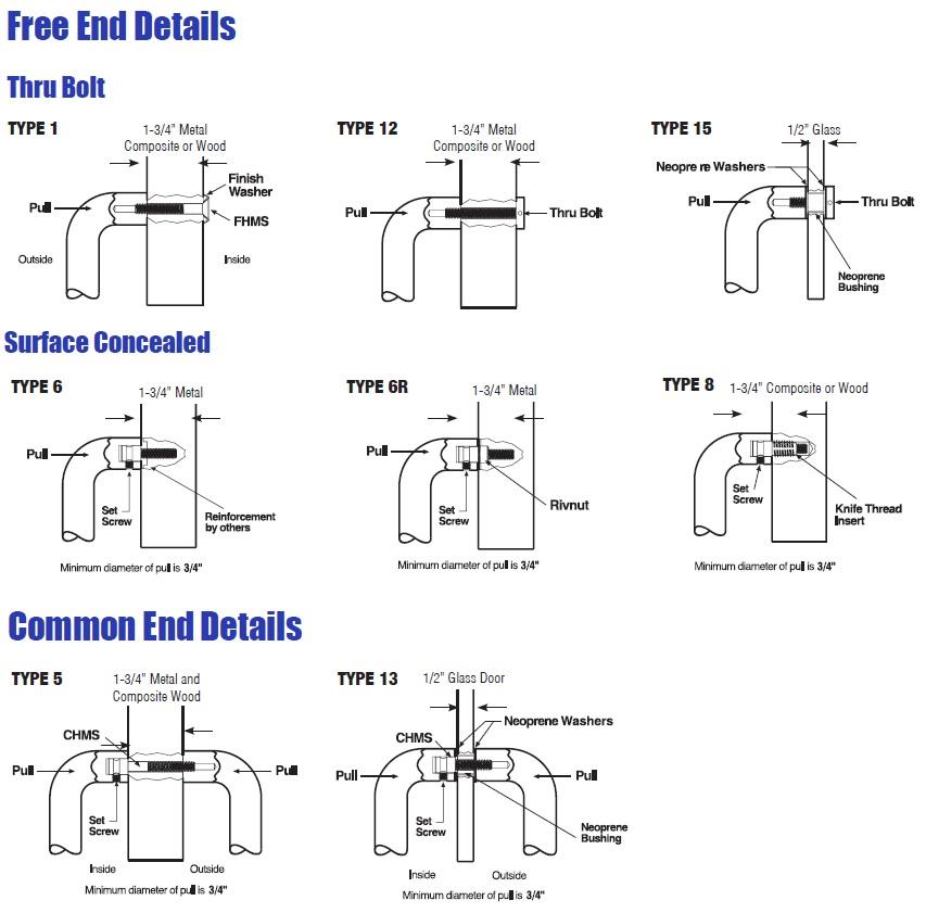 PDQ Commerical Door Push Bars - Pull Bars Mounting Options | PDQ Push/Pull Bars Mounting Options