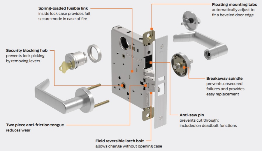 L9025 Mortise Lock Detailed Look