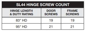 Select SL44 Screw Count